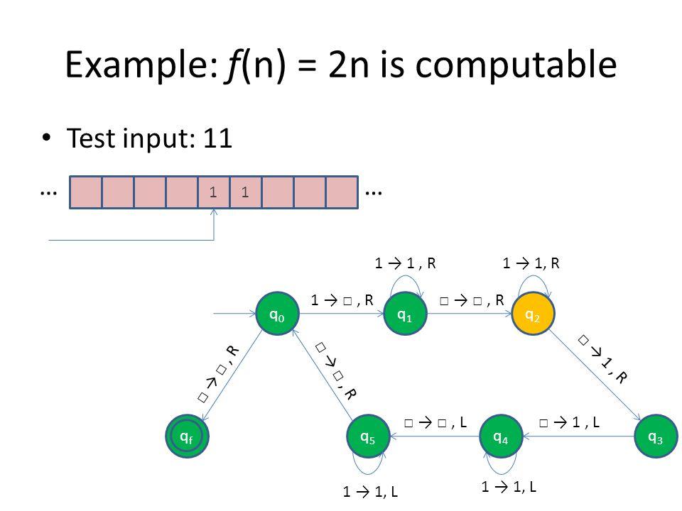 Example: f(n) = 2n is computable Test input: 11 1 …… 1 qfqf q0q0 q1q1 q2q2 q5q5 1, R, R 1, R, R q4q4 q3q3 1, L 1 1, L, L 1 1, R