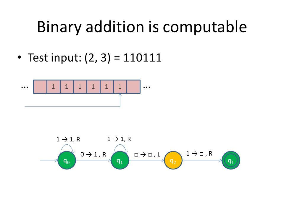 Binary addition is computable Test input: (2, 3) = 110111 1111 …… 11 qfqf q0q0 q1q1 q2q2 0 1, R, L 1, R 1 1, R