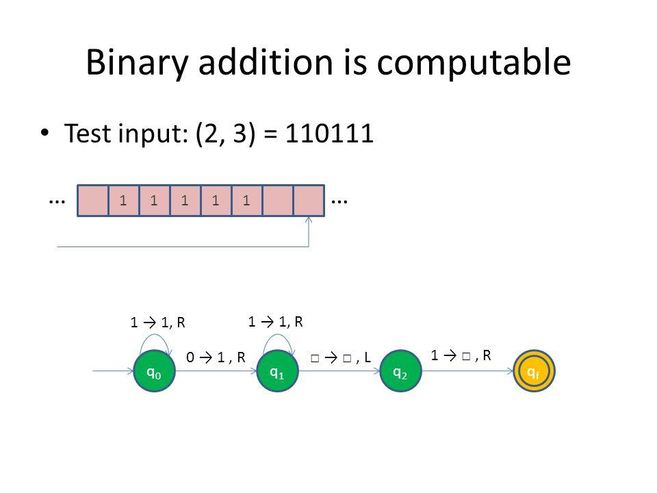 Binary addition is computable Test input: (2, 3) = 110111 1111 …… 1 qfqf q0q0 q1q1 q2q2 0 1, R, L 1, R 1 1, R