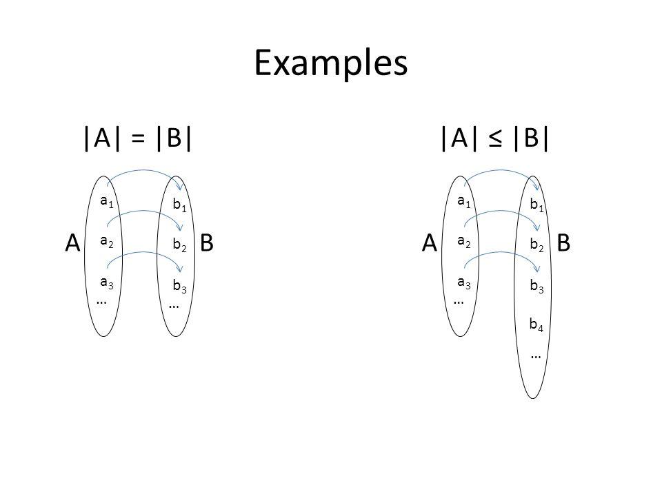 Examples |A| = |B||A| |B| a2a2 a3a3 … b2b2 b3b3 … A B a1a1 b1b1 a2a2 a3a3 … b2b2 b3b3 … A B a1a1 b1b1 b4b4