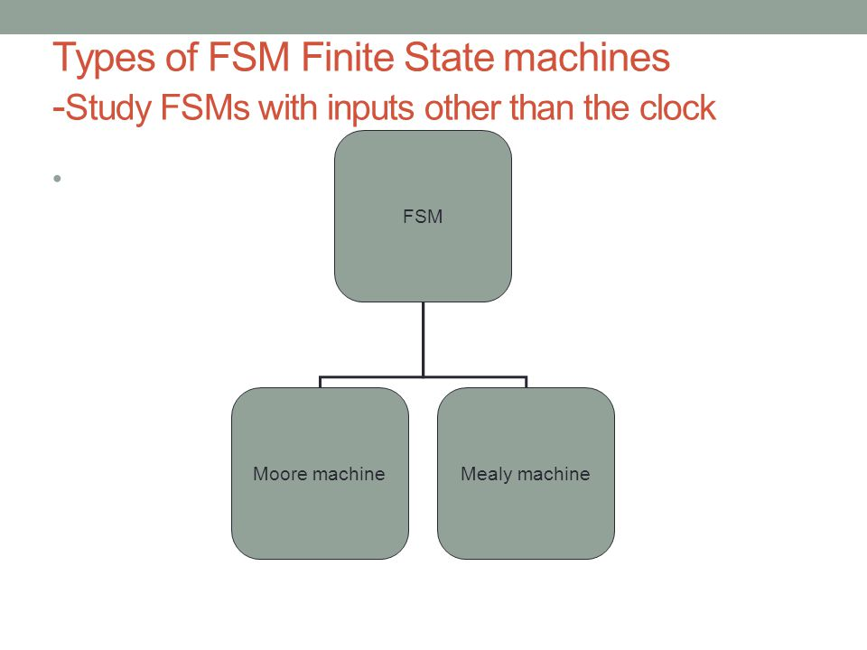 Types of FSM Finite State machines - Study FSMs with inputs other than the clock FSM Moore machineMealy machine VHDL 5. FSM ver.2a 33