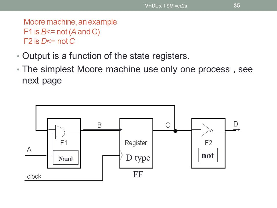 Moore machine, an example F1 is B<= not (A and C) F2 is D<= not C Output is a function of the state registers. The simplest Moore machine use only one