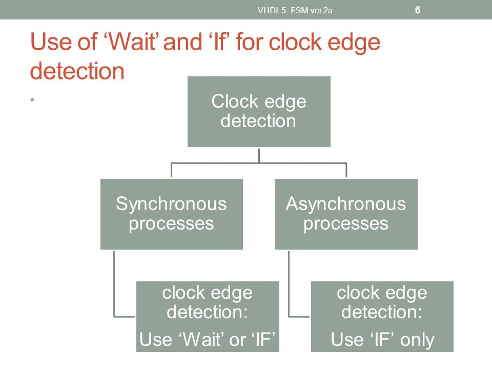 Quick revision You should know How to write a clock edge detector Feedback theory and implementation Design Moore and Mealy machine Use of signal and variables and understand their differences VHDL 5.