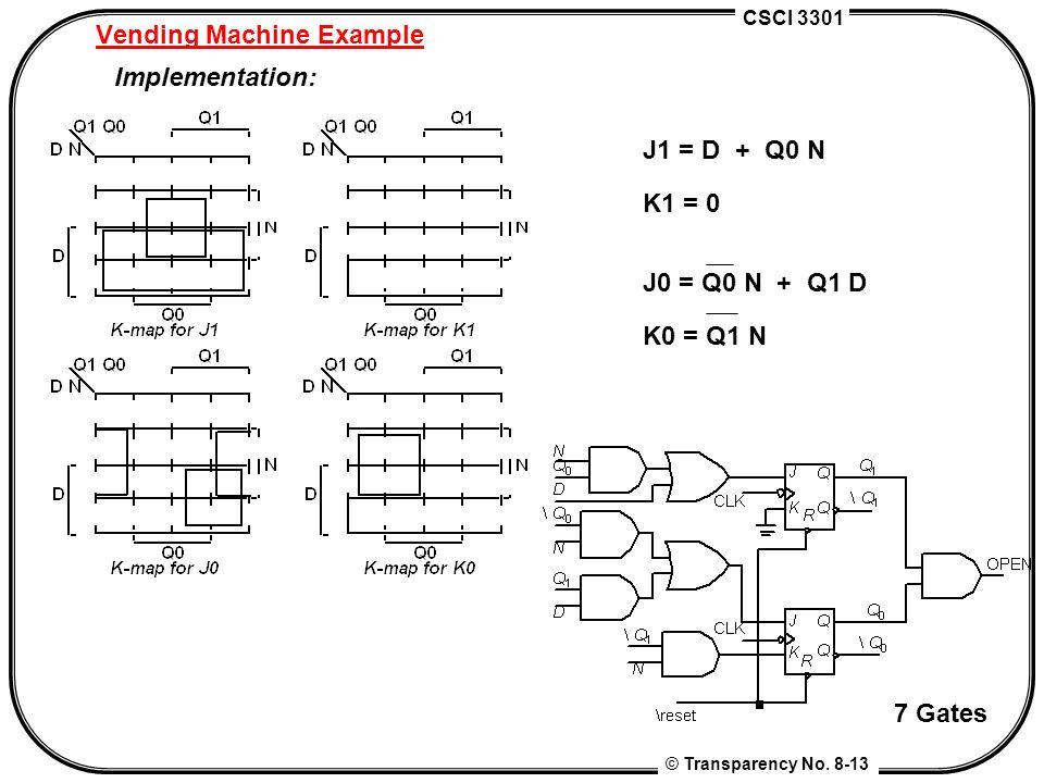CSCI 3301 © Transparency No. 8-13 Vending Machine Example Implementation: J1 = D + Q0 N K1 = 0 J0 = Q0 N + Q1 D K0 = Q1 N 7 Gates