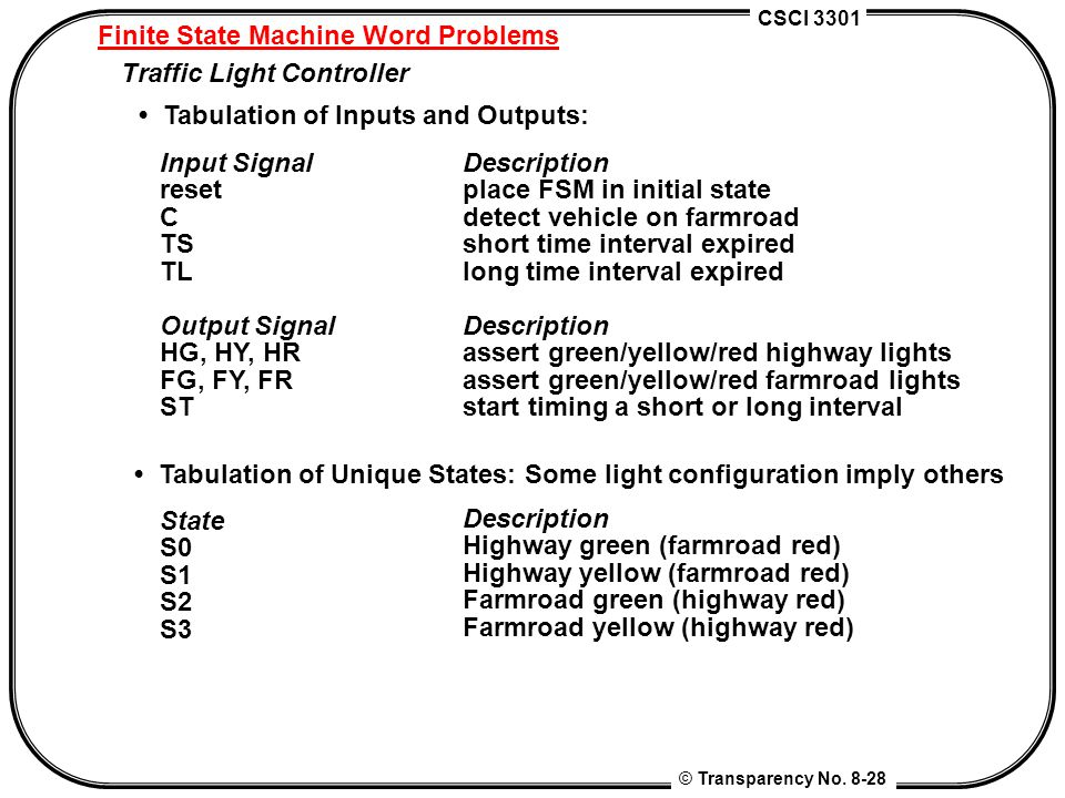 CSCI 3301 © Transparency No. 8-28 Finite State Machine Word Problems Traffic Light Controller Tabulation of Inputs and Outputs: Input Signal reset C T
