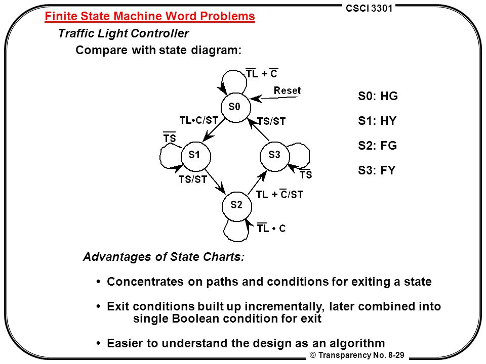 CSCI 3301 © Transparency No. 8-29 Finite State Machine Word Problems Traffic Light Controller Compare with state diagram: Advantages of State Charts: