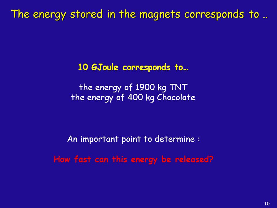 10 The energy stored in the magnets corresponds to.. An important point to determine : How fast can this energy be released? 10 GJoule corresponds to…