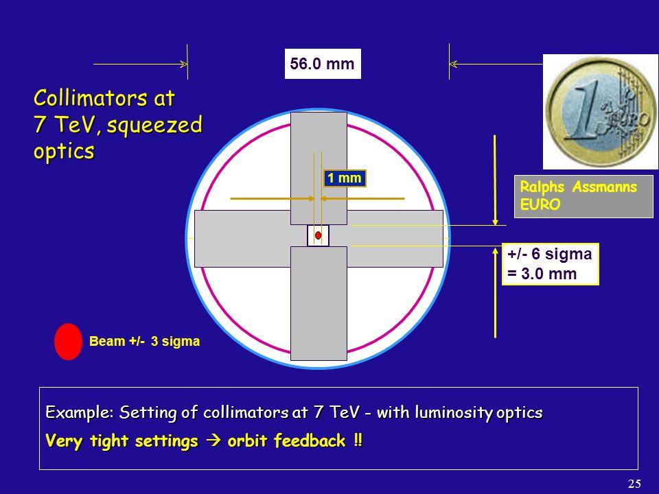 25 Beam+/- 3 sigma 56.0 mm 1 mm +/- 6 sigma = 3.0 mm Example: Setting of collimators at 7 TeV - with luminosity optics Very tight settings orbit feedb