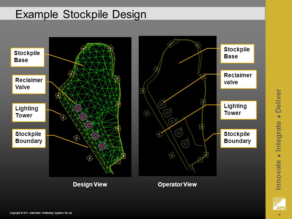 10 Innovate Integrate Deliver Copyright © 2011 Automated Positioning Systems Pty Ltd Example Stockpile Design Reclaimer valve Stockpile Base Lighting Tower Stockpile Boundary Design ViewOperator View Lighting Tower Stockpile Boundary Reclaimer Valve Stockpile Base
