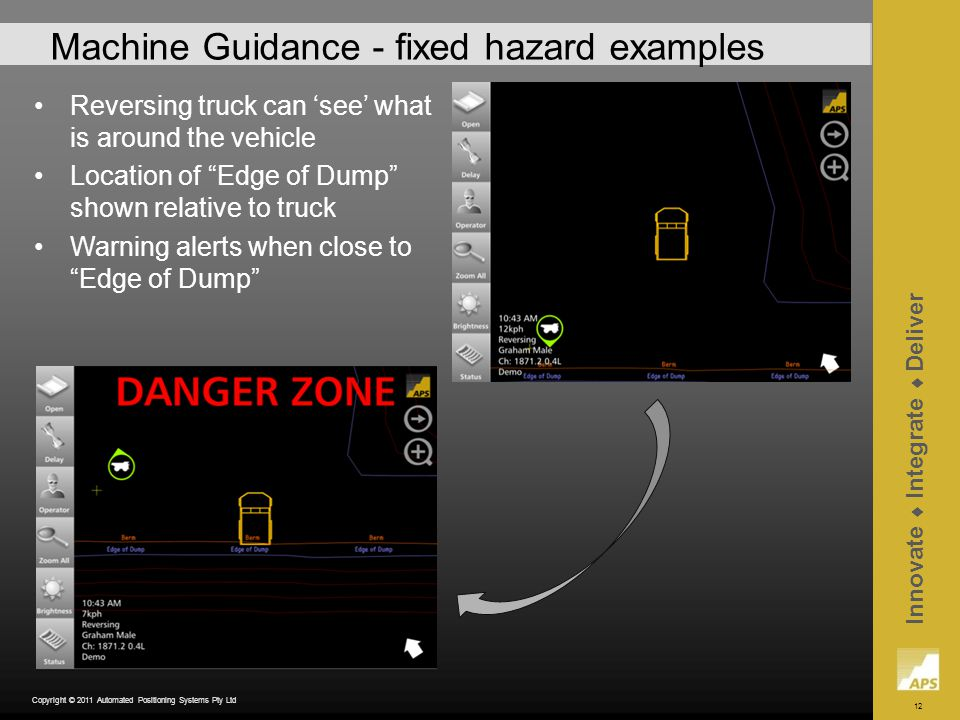 12 Innovate Integrate Deliver Copyright © 2011 Automated Positioning Systems Pty Ltd Machine Guidance - fixed hazard examples Reversing truck can see what is around the vehicle Location of Edge of Dump shown relative to truck Warning alerts when close to Edge of Dump