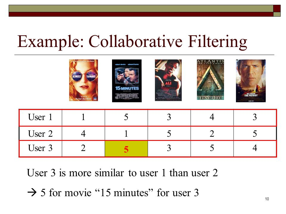 10 Example: Collaborative Filtering User 115343 User 241525 User 32 354 User 3 is more similar to user 1 than user 2 5 for movie 15 minutes for user 3 5