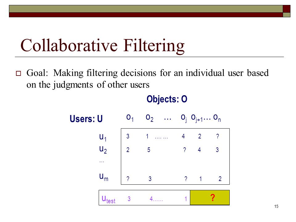 15 ? Collaborative Filtering Goal: Making filtering decisions for an individual user based on the judgments of other users u1u2…umu1u2…um Users: U Obj