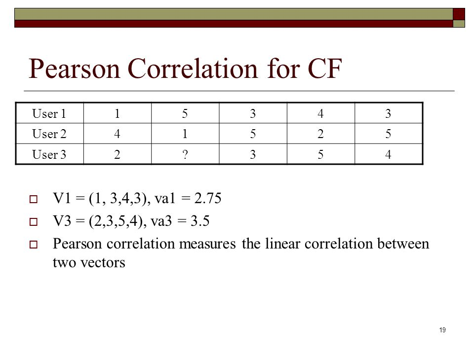 19 Pearson Correlation for CF V1 = (1, 3,4,3), va1 = 2.75 V3 = (2,3,5,4), va3 = 3.5 Pearson correlation measures the linear correlation between two vectors User 115343 User 241525 User 32 354