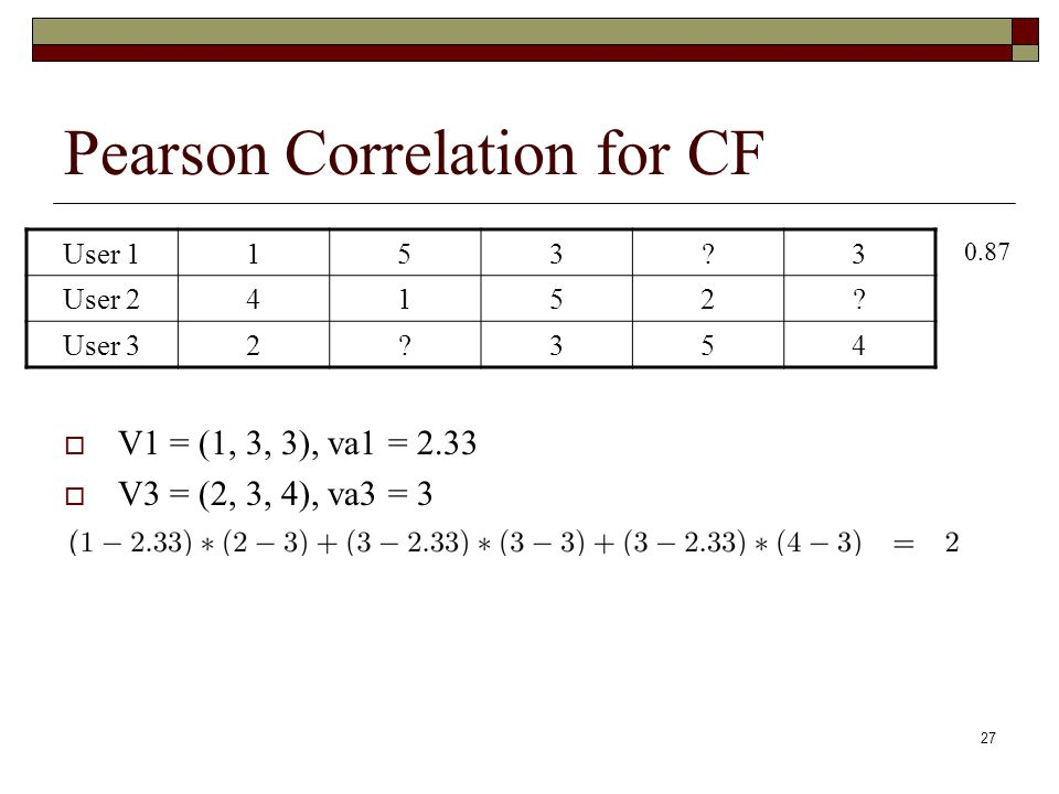 27 Pearson Correlation for CF V1 = (1, 3, 3), va1 = 2.33 V3 = (2, 3, 4), va3 = 3 User 1153 3 User 24152.