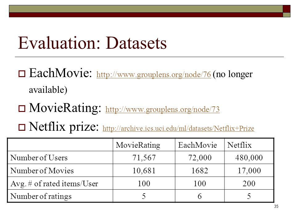 35 Evaluation: Datasets EachMovie: http://www.grouplens.org/node/76 (no longer available) http://www.grouplens.org/node/76 MovieRating: http://www.grouplens.org/node/73 http://www.grouplens.org/node/73 Netflix prize: http://archive.ics.uci.edu/ml/datasets/Netflix+Prize http://archive.ics.uci.edu/ml/datasets/Netflix+Prize MovieRatingEachMovieNetflix Number of Users71,56772,000480,000 Number of Movies10,681168217,000 Avg.