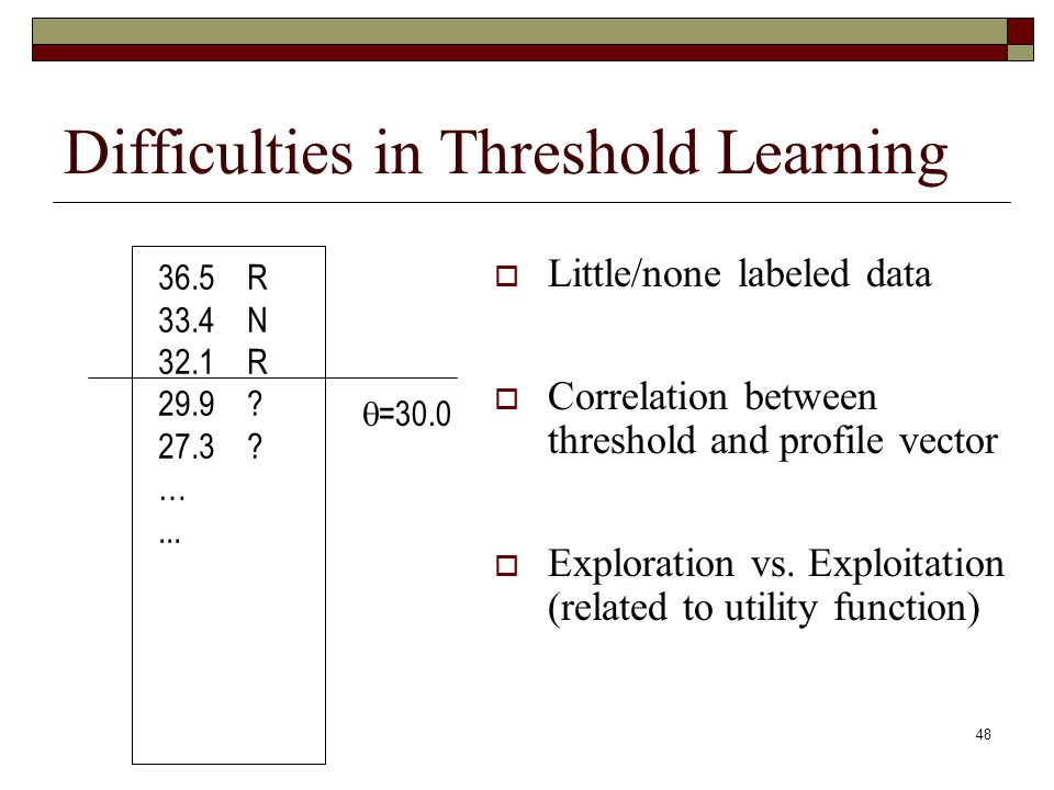 48 Difficulties in Threshold Learning 36.5 R 33.4 N 32.1 R 29.9 .