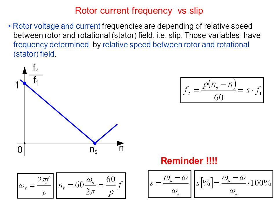 Rotor voltage and current frequencies are depending of relative speed between rotor and rotational (stator) field. i.e. slip. Those variables have fre
