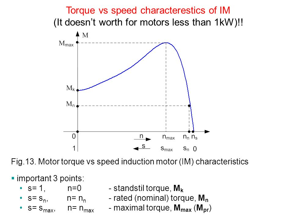 Torque vs speed characterestics of IM (It doesnt worth for motors less than 1kW)!.