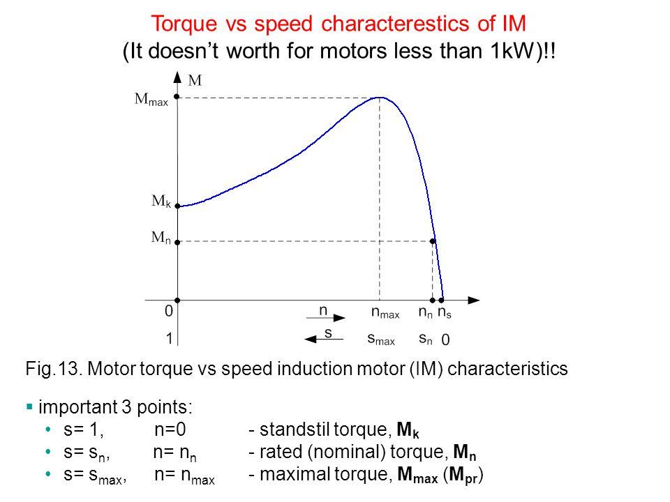 Torque vs speed characterestics of IM (It doesnt worth for motors less than 1kW)!! important 3 points: s= 1, n=0- standstil torque, M k s= s n, n= n n