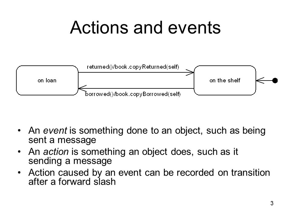 4 Entry and exit actions May be many different events causing a transition to a particular state Each of these events might cause the same action Recording event/action on every transition leading to a state would violate write once rule Can record action once as being caused by the special entry event Can also use special exit event All diagrams on the left mean the same thing!