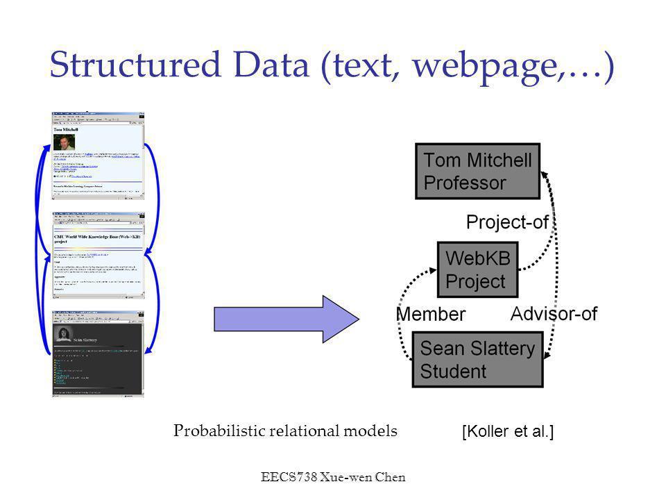 EECS738 Xue-wen Chen Structured Data (text, webpage,…) [Koller et al.] Probabilistic relational models