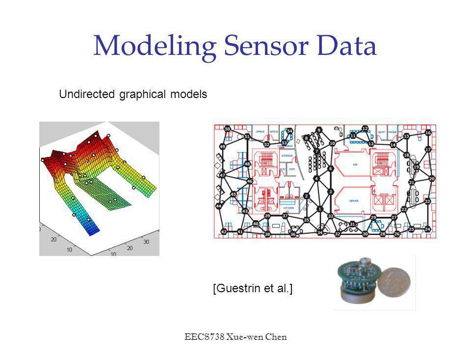 EECS738 Xue-wen Chen Modeling Sensor Data Undirected graphical models [Guestrin et al.]