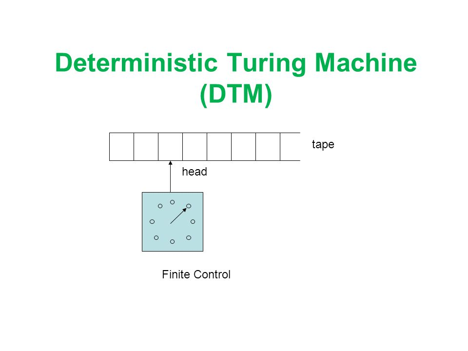Deterministic Turing Machine (DTM) Finite Control tape head