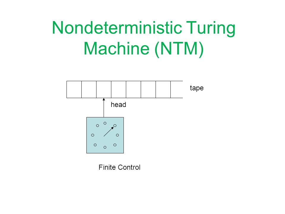 Nondeterministic Turing Machine (NTM) Finite Control tape head