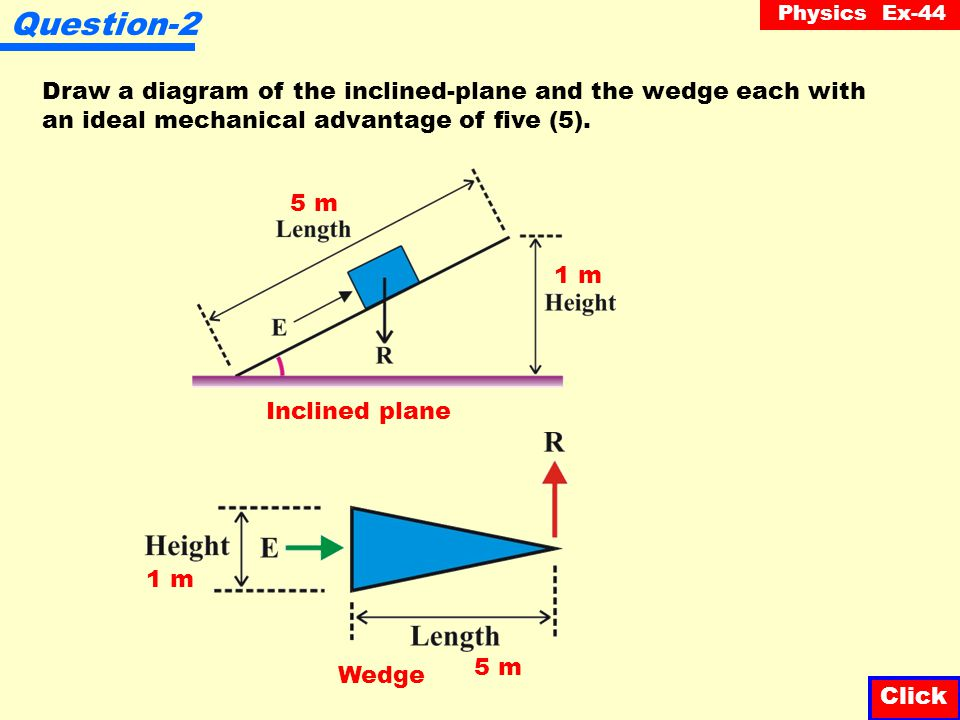 Physics Ex-44 Question-2 Draw a diagram of the inclined-plane and the wedge each with an ideal mechanical advantage of five (5).