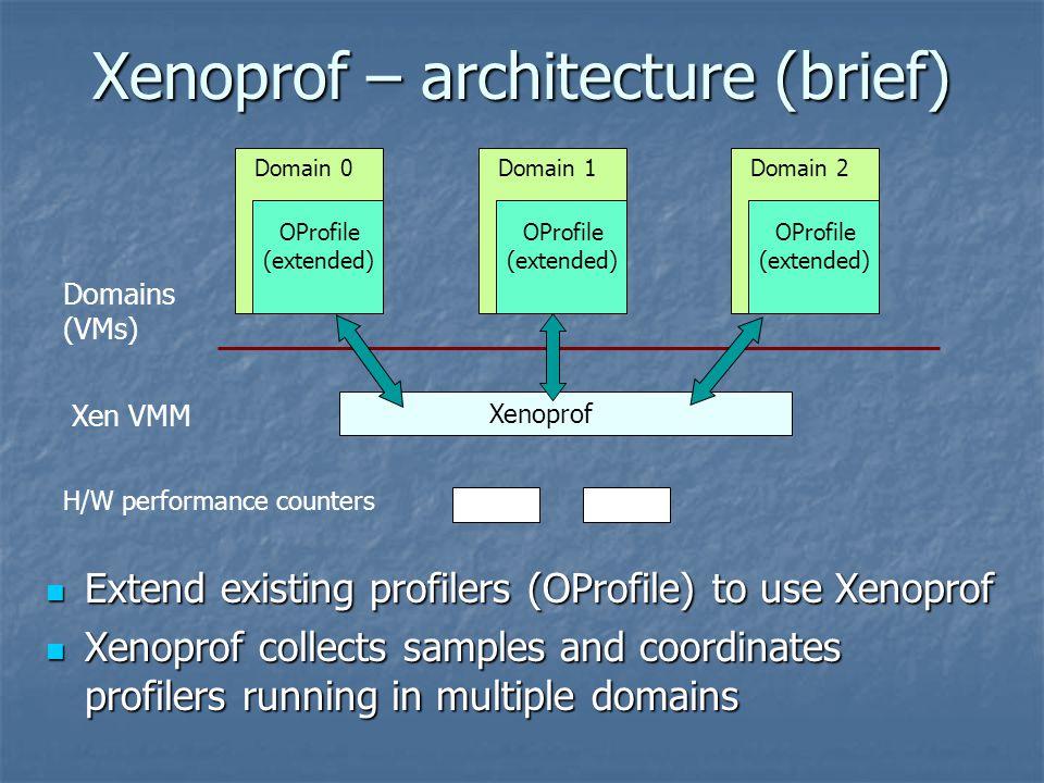 Outline Motivation Motivation Xenoprof Xenoprof Network virtualization overheads in Xen Network virtualization overheads in Xen Debugging using Xenoprof Debugging using Xenoprof Conclusions Conclusions
