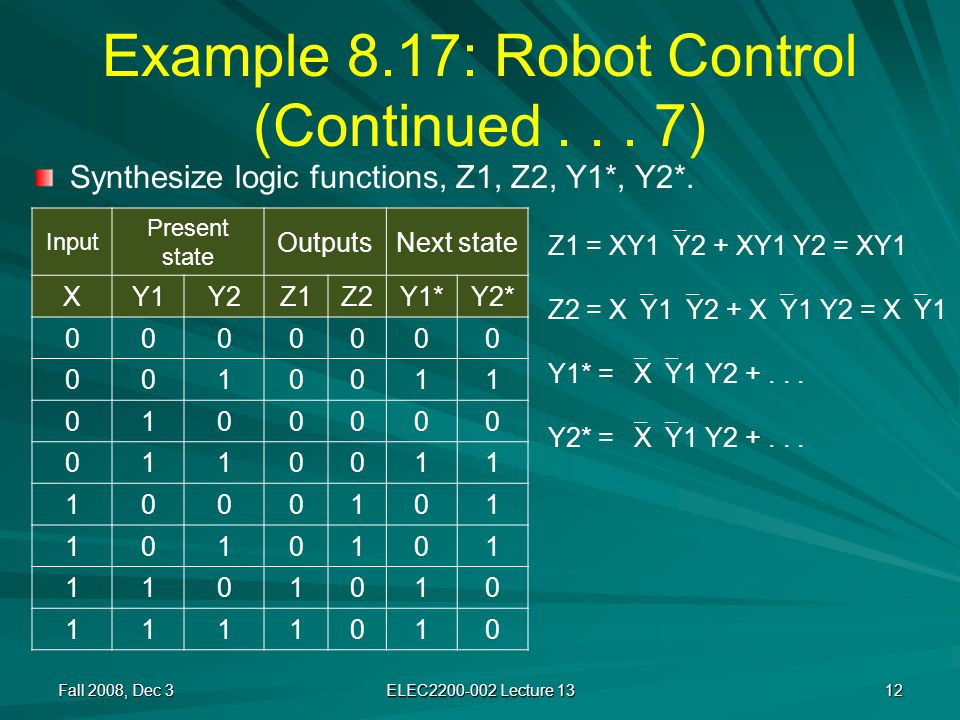 Example 8.17: Robot Control (Continued... 7) Synthesize logic functions, Z1, Z2, Y1*, Y2*.