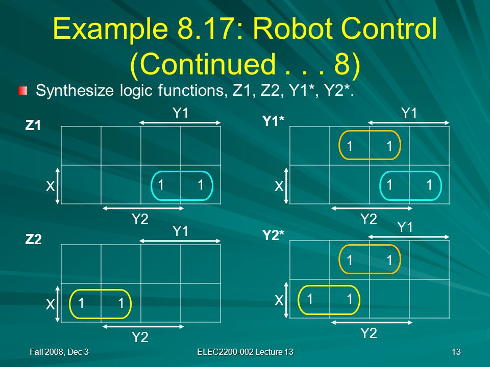 Example 8.17: Robot Control (Continued... 8) Synthesize logic functions, Z1, Z2, Y1*, Y2*.