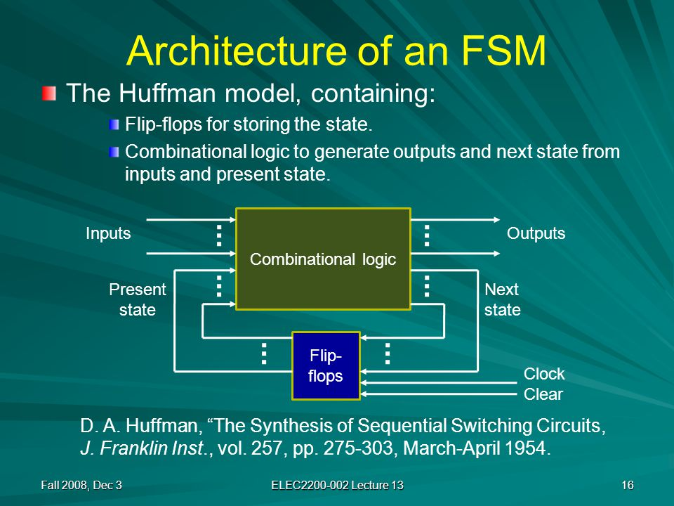 Architecture of an FSM The Huffman model, containing: Flip-flops for storing the state.