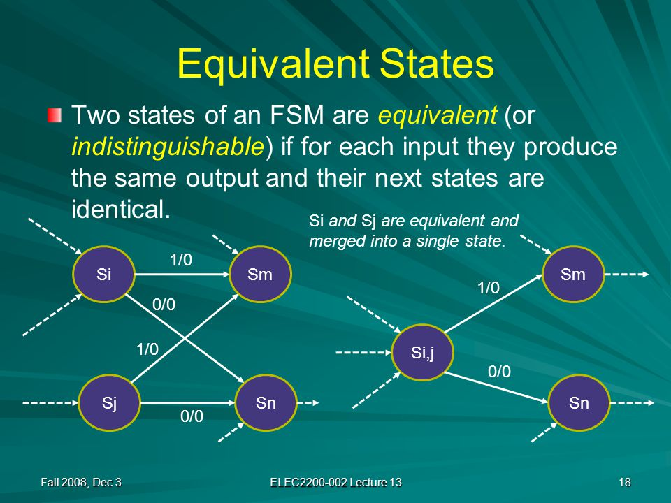Equivalent States Two states of an FSM are equivalent (or indistinguishable) if for each input they produce the same output and their next states are identical.