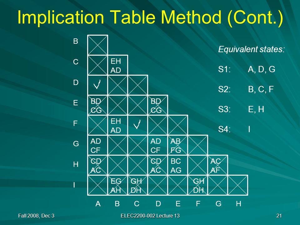 Implication Table Method (Cont.) Fall 2008, Dec 3 ELEC2200-002 Lecture 13 21 A B CD E FG H BCDEFGHIBCDEFGHI BD CG AD CF CD AC EH AD EH AD EG AH AD CF CD AC BC AG BD CG AC AF GH DH GH DH Equivalent states: S1:A, D, G S2:B, C, F S3:E, H S4:I AB FG