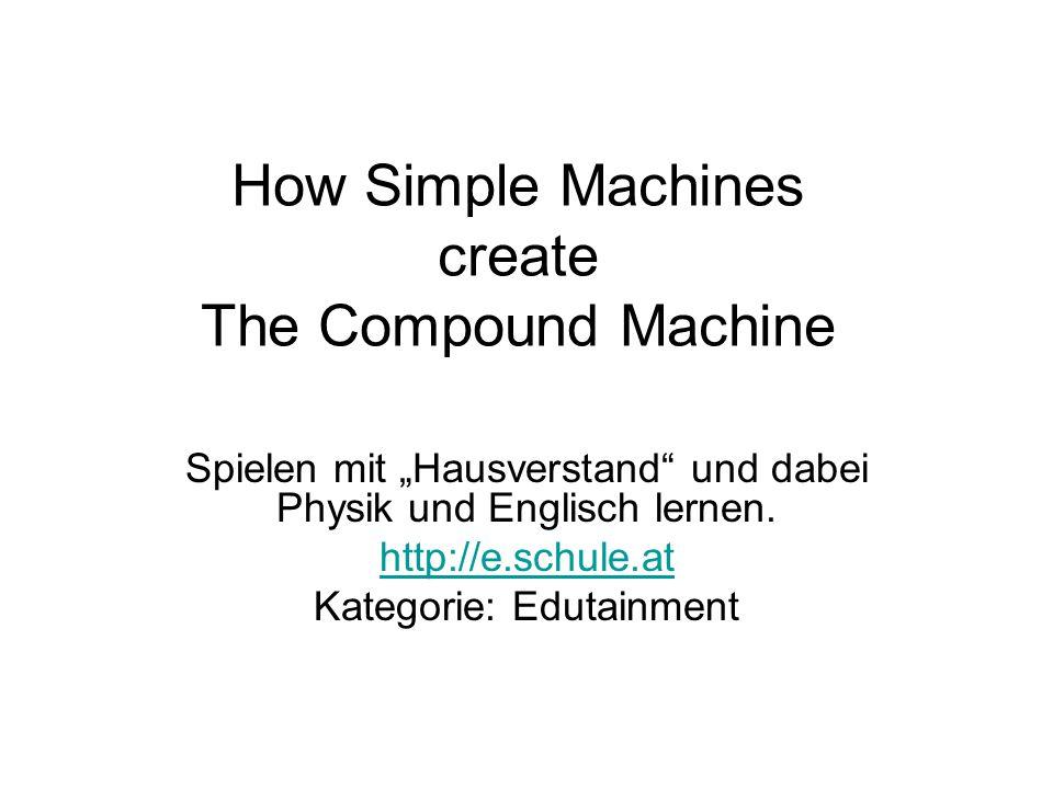 How Simple Machines create The Compound Machine Spielen mit Hausverstand und dabei Physik und Englisch lernen. http://e.schule.at Kategorie: Edutainme