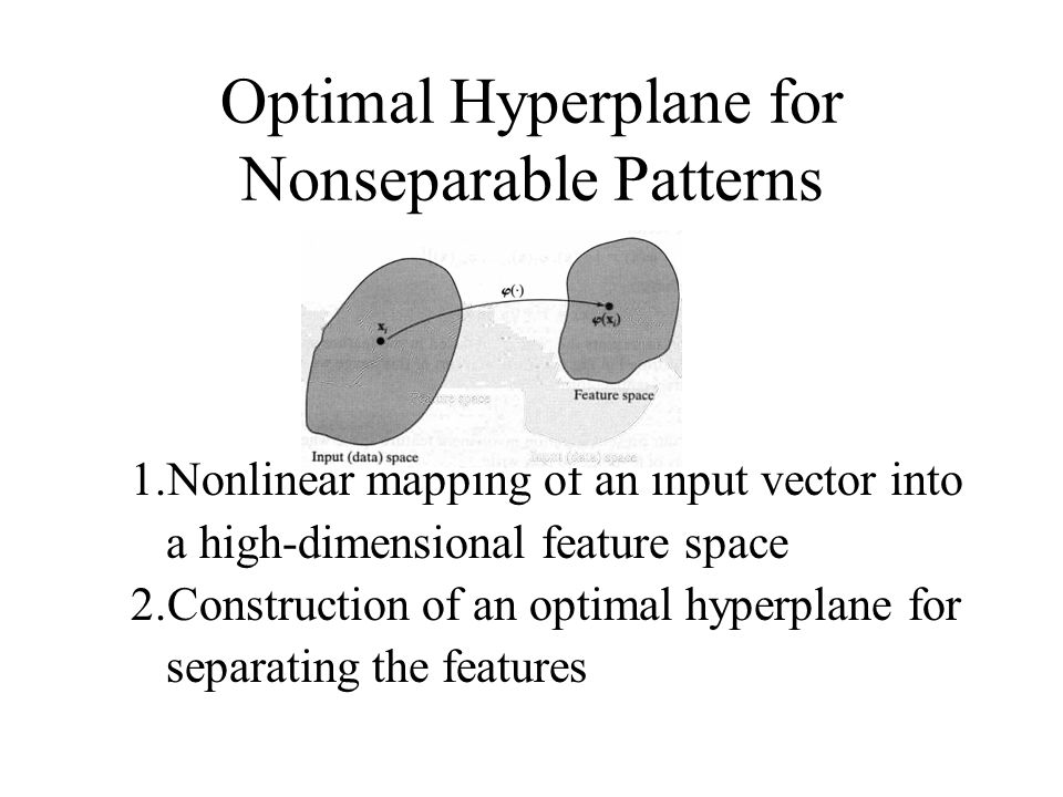 Optimal Hyperplane for Nonseparable Patterns 1.Nonlinear mapping of an input vector into a high-dimensional feature space 2.Construction of an optimal hyperplane for separating the features
