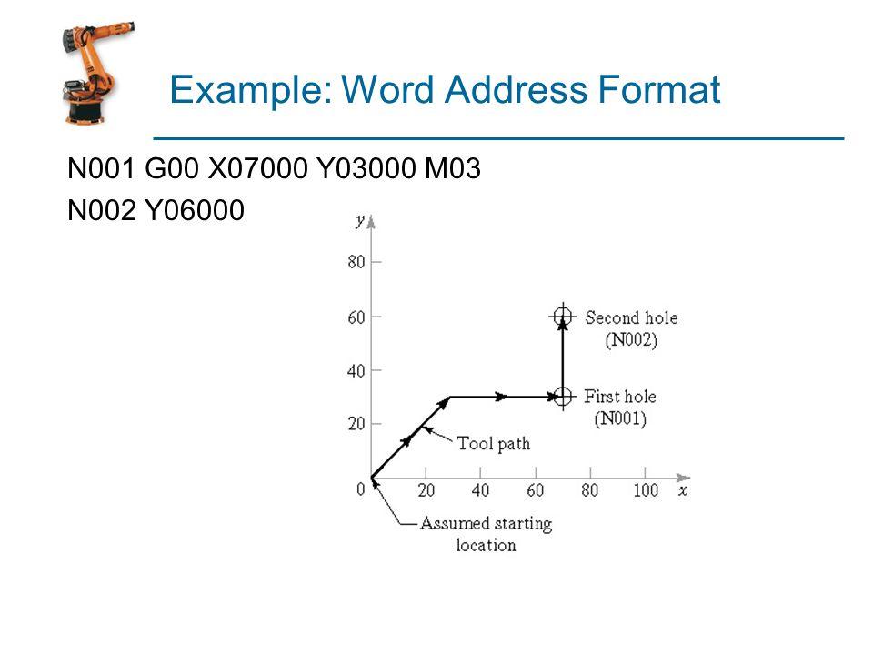 Example: Word Address Format N001 G00 X07000 Y03000 M03 N002 Y06000