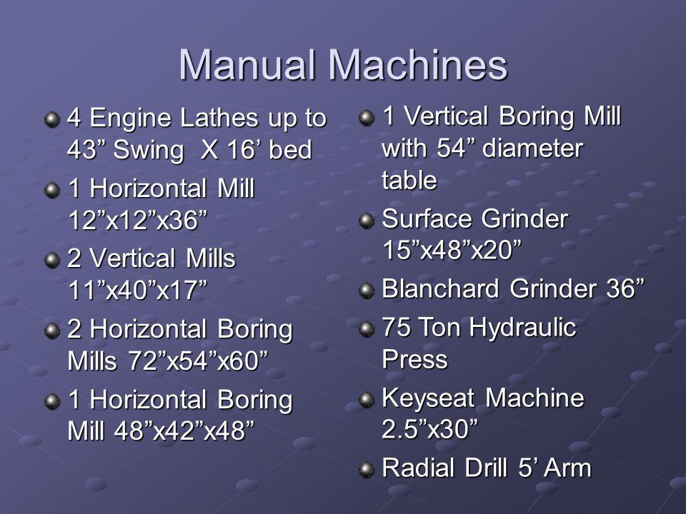 Manual Machines 4 Engine Lathes up to 43 Swing X 16 bed 1 Horizontal Mill 12x12x36 2 Vertical Mills 11x40x17 2 Horizontal Boring Mills 72x54x60 1 Hori