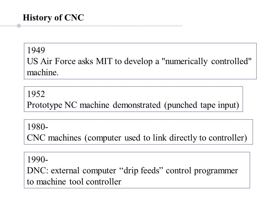 History of CNC 1949 US Air Force asks MIT to develop a numerically controlled machine.