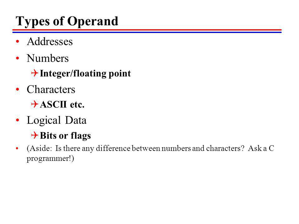 Types of Operand Addresses Numbers Integer/floating point Characters ASCII etc.