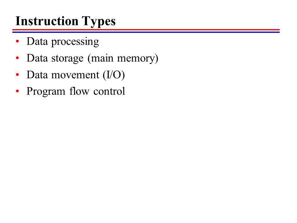 Instruction Types Data processing Data storage (main memory) Data movement (I/O) Program flow control