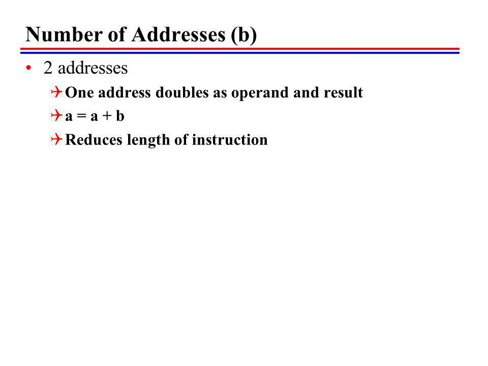 Number of Addresses (b) 2 addresses One address doubles as operand and result a = a + b Reduces length of instruction