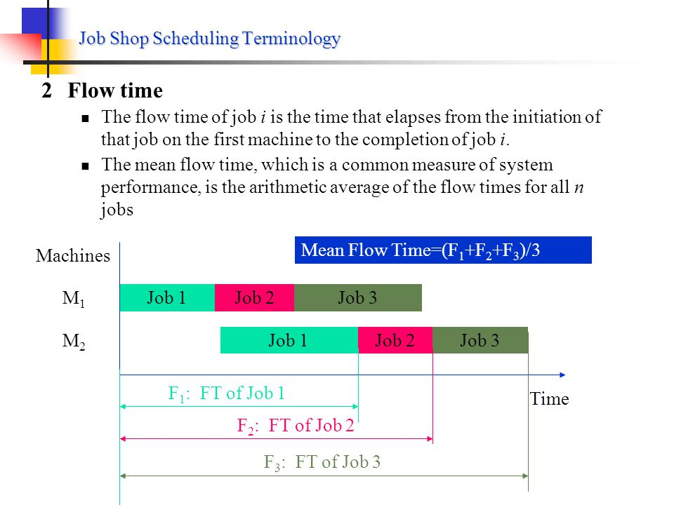Job Shop Scheduling Terminology 1.Parallel processing versus sequential processing Sequencing Processing: the m machines are distinguishable, and diff