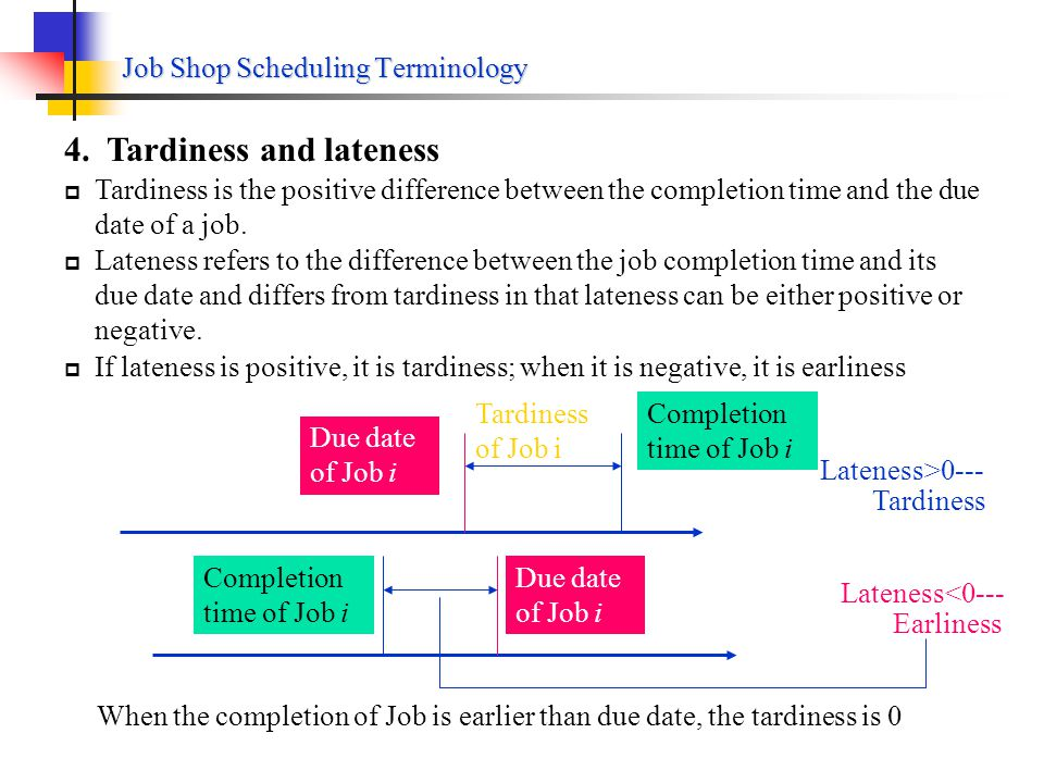 Job Shop Scheduling Terminology 3. Make-span The make-span is the time required to complete a group of jobs (all n jobs). Minimizing the make-span is