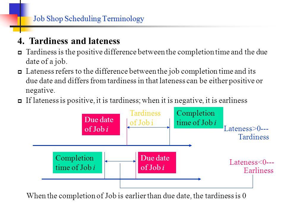 Job Shop Scheduling Terminology 3.