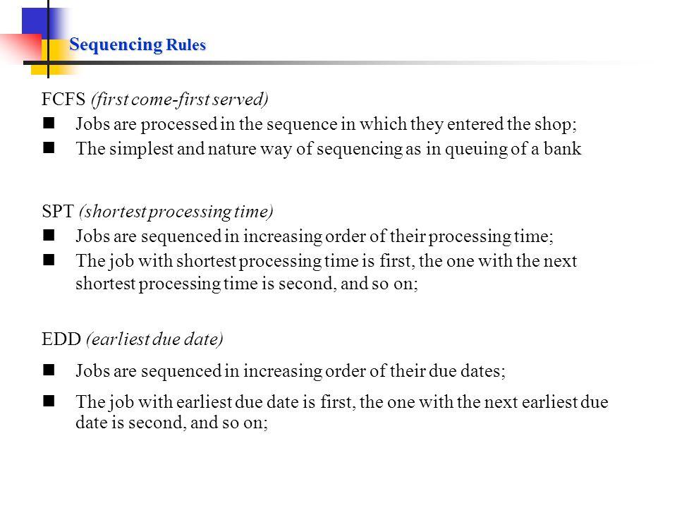 Job Shop Scheduling Terminology 4.