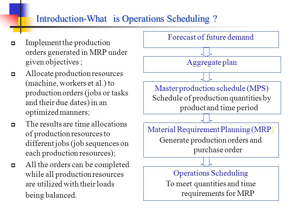 Contents Introduction Job Shop Scheduling Terminology Sequencing Rules Sequencing Theory for a Single Machine Sequencing Theory for Multiple Machines