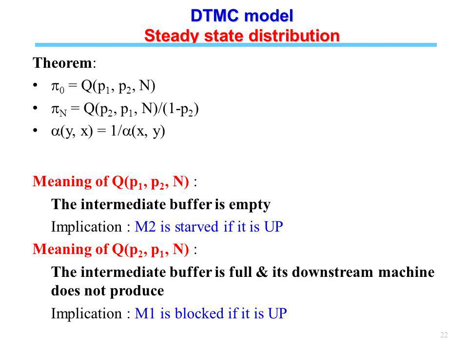 22 DTMC model Steady state distribution Theorem: 0 = Q(p 1, p 2, N) N = Q(p 2, p 1, N)/(1-p 2 ) (y, x) = 1/ (x, y) Meaning of Q(p 1, p 2, N) : The intermediate buffer is empty Implication : M2 is starved if it is UP Meaning of Q(p 2, p 1, N) : The intermediate buffer is full & its downstream machine does not produce Implication : M1 is blocked if it is UP