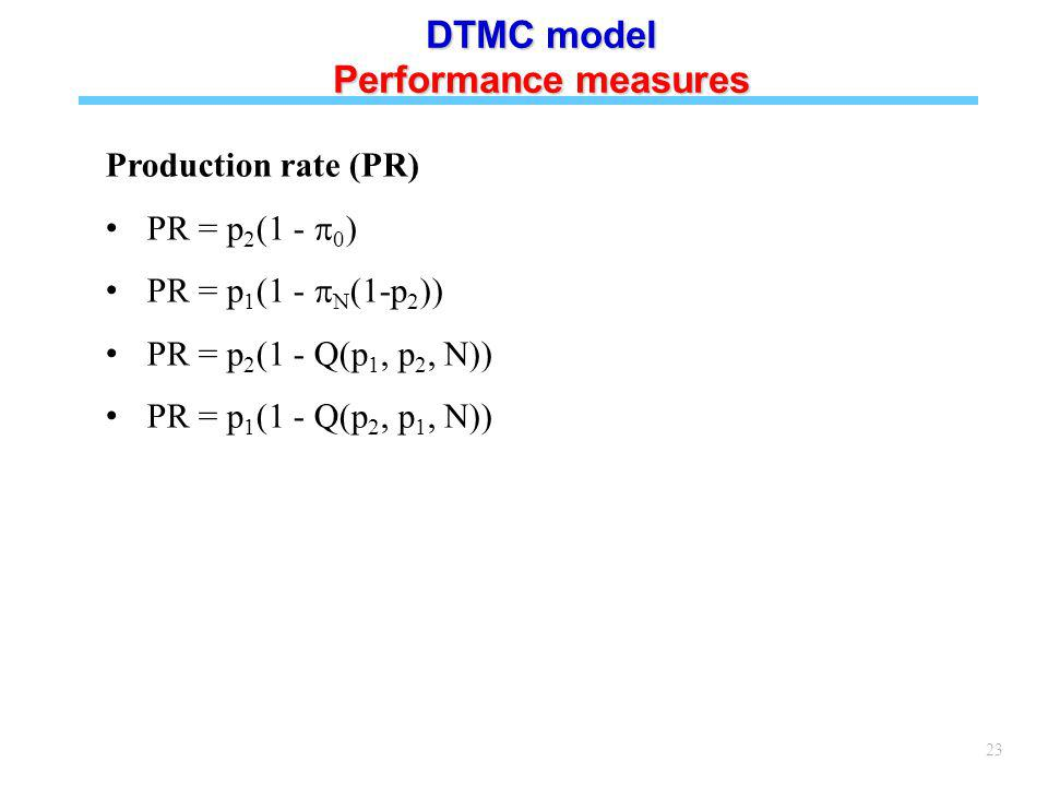 23 DTMC model Performance measures Production rate (PR) PR = p 2 (1 - 0 ) PR = p 1 (1 - N (1-p 2 )) PR = p 2 (1 - Q(p 1, p 2, N)) PR = p 1 (1 - Q(p 2, p 1, N))